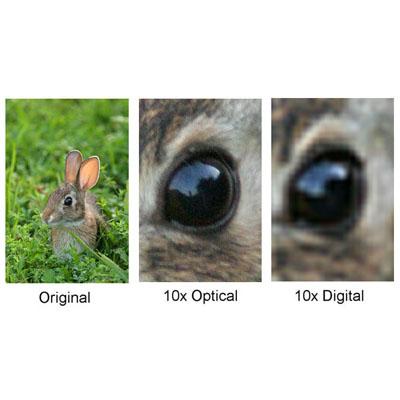 تفاوت_زوم_اپتیکال_دیجیتال,لنز دوربین مداربسته,کیفیت تصویر,تصویری از مقایسه زوم اپتیکال و دیجیتال