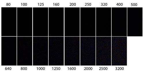 بررسی دلایل نویز دوربین های ماربسته و روش های برطرف سازی