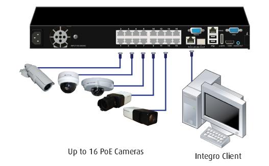 دستگاه-NVR-POE,دوربین مداربسته POE,نحوه اتصال دوربین های شبکه به NVR POE