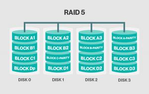 1026-raid5,,