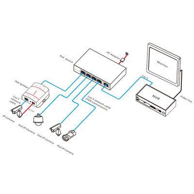 آموزش-نصب-دوربین-مداربسته-تحت-شبکه,,آموزش نصب دوربین مداربسته تحت شبکه