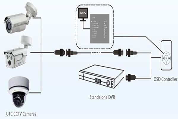 قابلیت-UTC-در-دوربین-مدار-بسته-چیست-؟,,