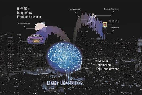 کاربرد-هوش-مصنوعی-Deep-Learning-در-دوربین-مداربسته,,